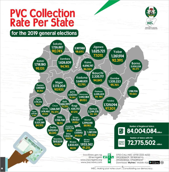 PVCs Collected